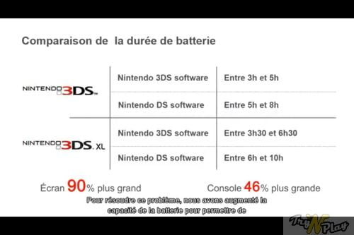 TNP TNP NintendoDirect 22 06 2012 16 EVENEMENT   Nintendo Direct : La 3DS XL officialise