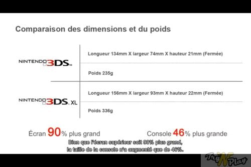 TNP TNP NintendoDirect 22 06 2012 17 EVENEMENT   Nintendo Direct : La 3DS XL officialise