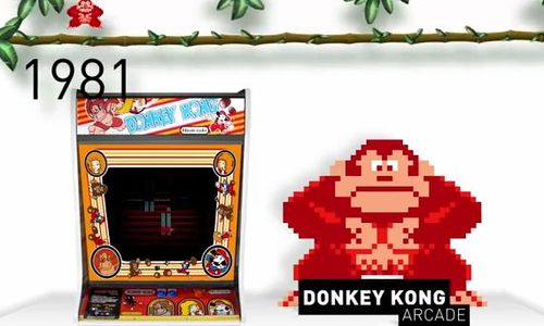 TNP dkreturns header Donkey Kong Country Returns 3D : une histoire de kongs...